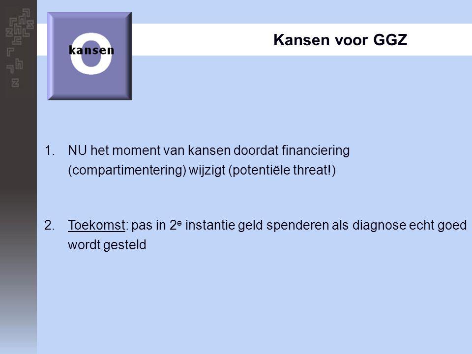 Kansen voor GGZ 1.NU het moment van kansen doordat financiering (compartimentering) wijzigt (potentiële threat!) 2.Toekomst: pas in 2 e instantie geld