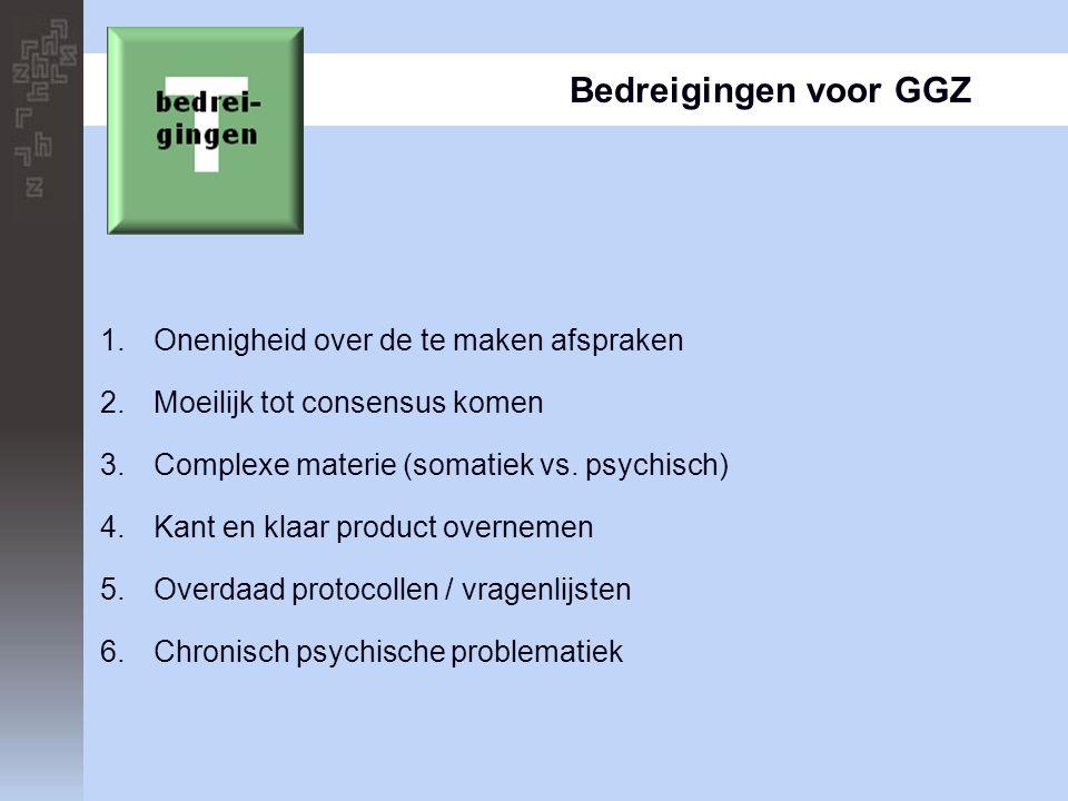 Bedreigingen voor GGZ 1.Onenigheid over de te maken afspraken 2.Moeilijk tot consensus komen 3.Complexe materie (somatiek vs. psychisch) 4.Kant en kla