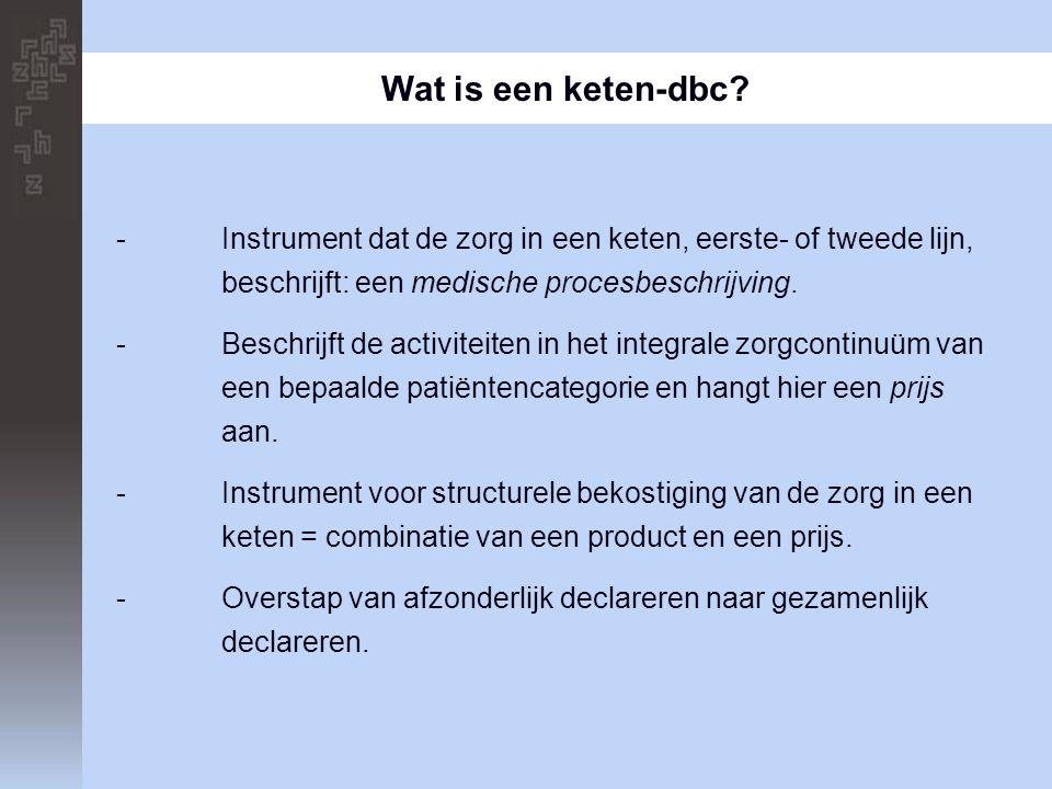 Wat is een keten-dbc? -Instrument dat de zorg in een keten, eerste- of tweede lijn, beschrijft: een medische procesbeschrijving. -Beschrijft de activi