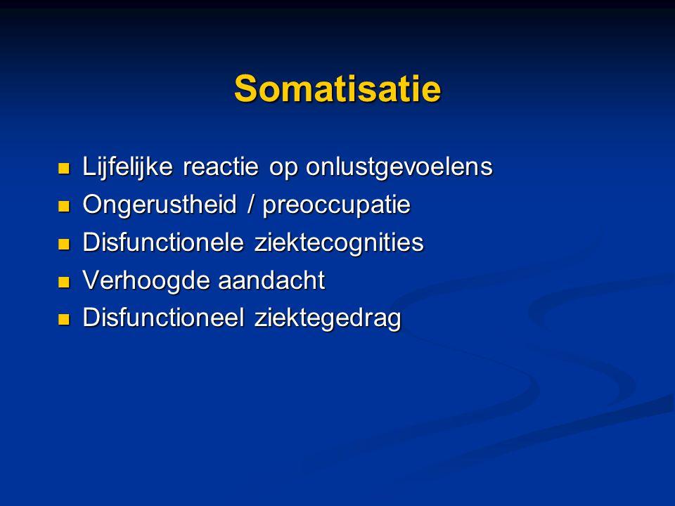 Somatisatie Lijfelijke reactie op onlustgevoelens Lijfelijke reactie op onlustgevoelens Ongerustheid / preoccupatie Ongerustheid / preoccupatie Disfun