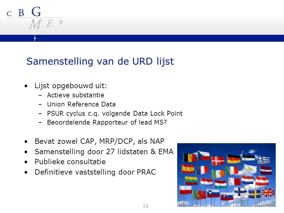 12 Samenstelling van de URD lijst Lijst opgebouwd uit: –Actieve substantie –Union Reference Data –PSUR cyclus c.q. volgende Data Lock Point –Beoordele