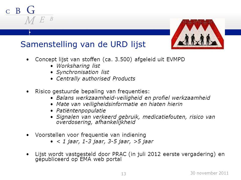 13 Samenstelling van de URD lijst Concept lijst van stoffen (ca. 3.500) afgeleid uit EVMPD Worksharing list Synchronisation list Centrally authorised