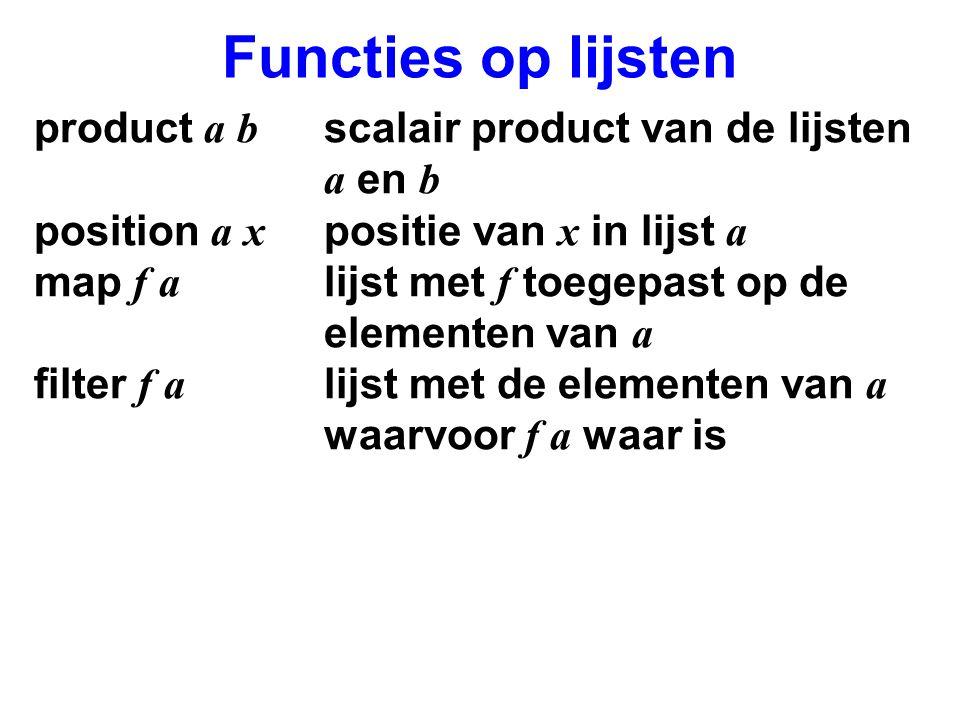 Functies op lijsten product a b scalair product van de lijsten a en b position a x positie van x in lijst a map f a lijst met f toegepast op de elementen van a filter f a lijst met de elementen van a waarvoor f a waar is