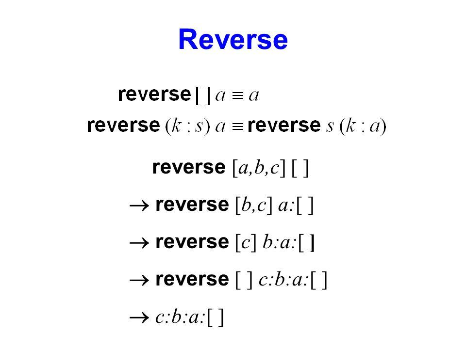 Reverse reverse [a,b,c] [ ]  reverse [b,c] a:[ ]  reverse [c] b:a:[ ]  reverse [ ] c:b:a:[ ]  c:b:a:[ ]