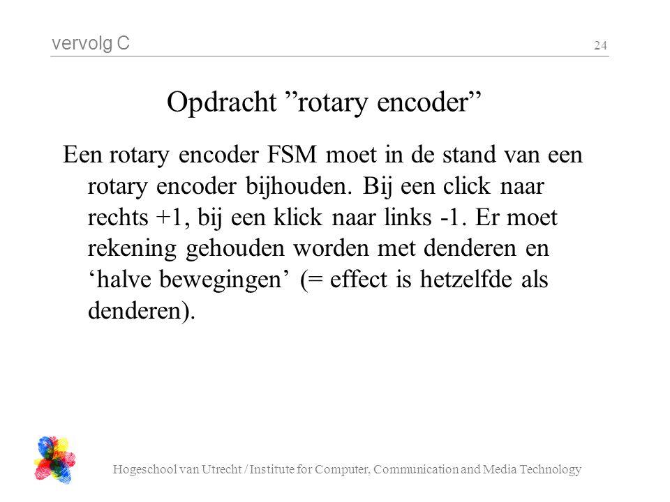 vervolg C Hogeschool van Utrecht / Institute for Computer, Communication and Media Technology 24 Opdracht rotary encoder Een rotary encoder FSM moet in de stand van een rotary encoder bijhouden.