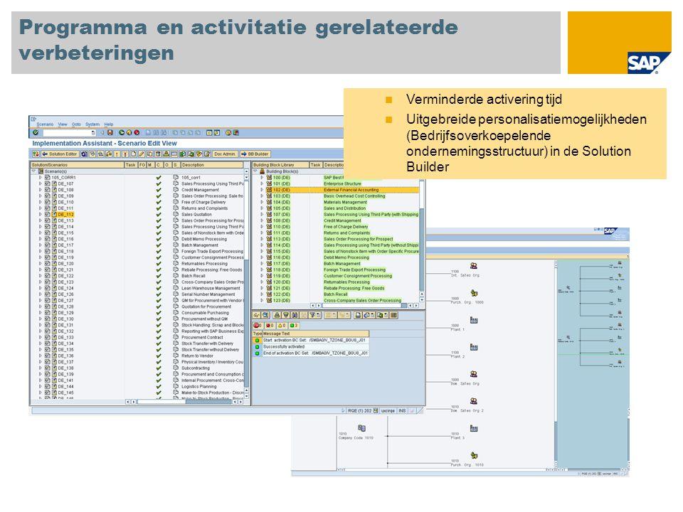 Programma en activitatie gerelateerde verbeteringen Verminderde activering tijd Uitgebreide personalisatiemogelijkheden (Bedrijfsoverkoepelende ondernemingsstructuur) in de Solution Builder