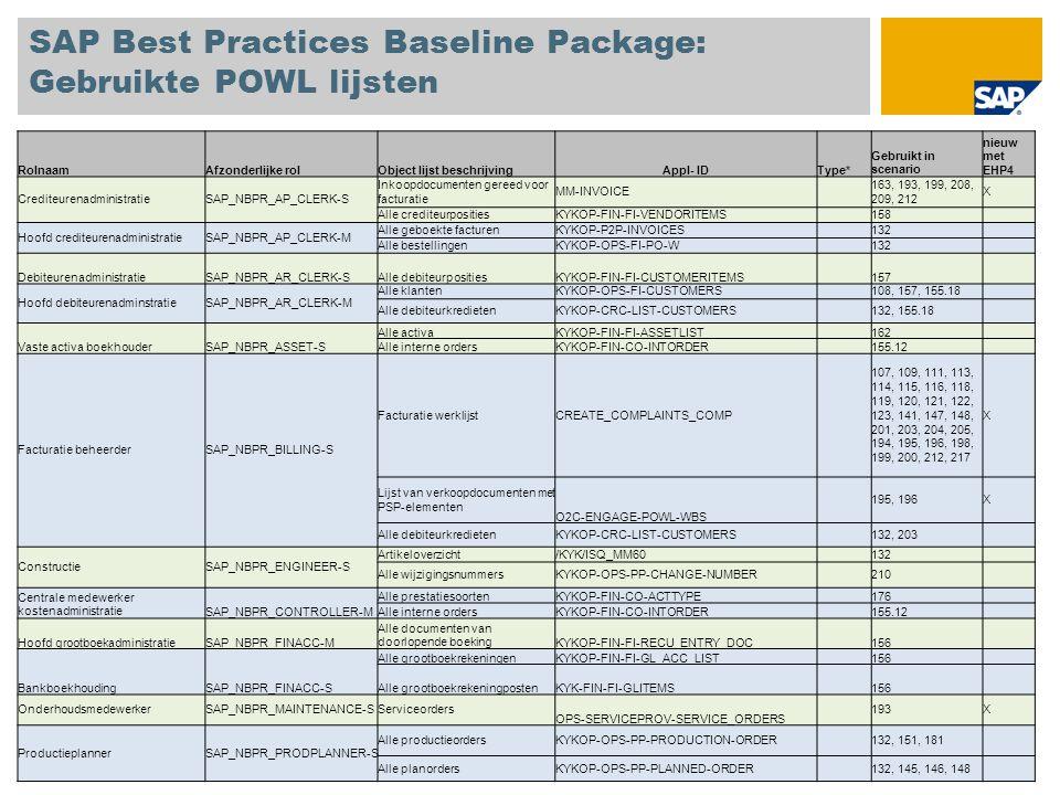 SAP Best Practices Baseline Package: Gebruikte POWL lijsten RolnaamAfzonderlijke rolObject lijst beschrijvingAppl- IDType* Gebruikt in scenario nieuw met EHP4 CrediteurenadministratieSAP_NBPR_AP_CLERK-S Inkoopdocumenten gereed voor facturatie MM-INVOICE 163, 193, 199, 208, 209, 212 X Alle crediteurpositiesKYKOP-FIN-FI-VENDORITEMS 158 Hoofd crediteurenadministratieSAP_NBPR_AP_CLERK-M Alle geboekte facturenKYKOP-P2P-INVOICES 132 Alle bestellingenKYKOP-OPS-FI-PO-W 132 DebiteurenadministratieSAP_NBPR_AR_CLERK-SAlle debiteurpositiesKYKOP-FIN-FI-CUSTOMERITEMS 157 Hoofd debiteurenadminstratieSAP_NBPR_AR_CLERK-M Alle klantenKYKOP-OPS-FI-CUSTOMERS 108, 157, 155.18 Alle debiteurkredietenKYKOP-CRC-LIST-CUSTOMERS 132, 155.18 Vaste activa boekhouderSAP_NBPR_ASSET-S Alle activaKYKOP-FIN-FI-ASSETLIST 162 Alle interne ordersKYKOP-FIN-CO-INTORDER 155.12 Facturatie beheerderSAP_NBPR_BILLING-S Facturatie werklijstCREATE_COMPLAINTS_COMP 107, 109, 111, 113, 114, 115, 116, 118, 119, 120, 121, 122, 123, 141, 147, 148, 201, 203, 204, 205, 194, 195, 196, 198, 199, 200, 212, 217 X Lijst van verkoopdocumenten met PSP-elementen O2C-ENGAGE-POWL-WBS 195, 196X Alle debiteurkredietenKYKOP-CRC-LIST-CUSTOMERS 132, 203 ConstructieSAP_NBPR_ENGINEER-S Artikeloverzicht/KYK/ISQ_MM60 132 Alle wijzigingsnummersKYKOP-OPS-PP-CHANGE-NUMBER 210 Centrale medewerker kostenadministratieSAP_NBPR_CONTROLLER-M Alle prestatiesoortenKYKOP-FIN-CO-ACTTYPE 176 Alle interne ordersKYKOP-FIN-CO-INTORDER 155.12 Hoofd grootboekadministratieSAP_NBPR_FINACC-M Alle documenten van doorlopende boekingKYKOP-FIN-FI-RECU_ENTRY_DOC 156 BankboekhoudingSAP_NBPR_FINACC-S Alle grootboekrekeningenKYKOP-FIN-FI-GL_ACC_LIST 156 Alle grootboekrekeningpostenKYK-FIN-FI-GLITEMS 156 OnderhoudsmedewerkerSAP_NBPR_MAINTENANCE-SServiceorders OPS-SERVICEPROV-SERVICE_ORDERS 193X ProductieplannerSAP_NBPR_PRODPLANNER-S Alle productieordersKYKOP-OPS-PP-PRODUCTION-ORDER 132, 151, 181 Alle planordersKYKOP-OPS-PP-PLANNED-ORDER 132, 145, 146, 148