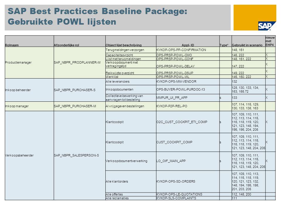 SAP Best Practices Baseline Package: Gebruikte POWL lijsten RolnaamAfzonderlijke rolObject lijst beschrijvingAppl- IDType*Gebruikt in scenario nieuw met EHP4 ProductiemanagerSAP_NBPR_PRODPLANNER-M Terugmeldingen verzorgenKYKOP-OPS-PP-CONFIRMATION 148, 151 CapaciteitsovrzichtOPS-PRSP-POWL-CMO 146, 222 X Lijst met terugmeldingenOPS-PRSP-POWL-CONF 148, 151, 222 X Verkoopdocument met vertragingstijdOPS-PRSP-POWL-DELAY 147, 222 X Reikwijdte overzichtOPS-PRSP-POWL-DSUP 149, 222 X WerklijstOPS-PRSP-POWL-WL 145, 150, 222 X Inkoop beheerderSAP_NBPR_PURCHASER-S Alle leveranciersKYKOP-OPS-MM-VENDOR 132 InkoopdocumentenOPS-BUYER-POWL-PURDOC-13 128, 130, 133, 134, 163, 155.72 X Collectieve bewerking van aanvragen tot bestelling MMPUR_UI_PR_APPs133X Inkoop managerSAP_NBPR_PURCHASER-MAl vrijgegeven bestellingenKYKOP-P2P-REL-PO 107, 114, 115, 129, 130, 133, 138, 163 VerkoopsbeheerderSAP_NBPR_SALESPERSON-S KlantcockpitO2C_CUST_COCKPIT_ETI_COMPs 107, 109, 110, 111, 112, 113, 114, 115, 116, 118, 119, 120, 121, 123, 148, 194, 195, 196, 204, 205 X KlantcockpitCUST_COCKPIT_COMPs 107, 109, 110, 111, 112, 113, 114, 115, 116, 118, 119, 120, 121, 123, 148, 204, 205 X VerkoopdocumentverwerkingLO_OIF_MAIN_APPs 107, 109, 110, 111, 112, 113, 114, 115, 116, 118, 119, 120, 121, 123, 148, 204, 205 X Alle klantordersKYKOP-OPS-SD-ORDERS 107, 109, 110, 113, 114, 115, 118, 119, 120, 121, 123, 132, 148, 194, 195, 198, 201, 203, 205 Alle offertesKYKOP-OPS-LE-QUOTATIONS 112, 148, 200 Alle reclamatiesKYKOP-SLS-COMPLAINTS 111