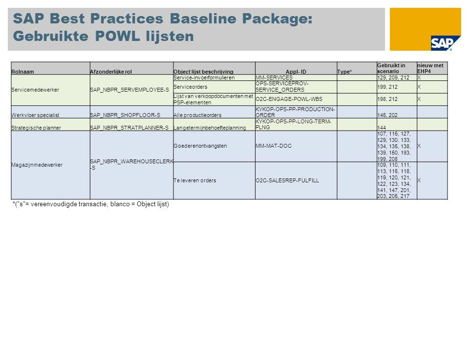 SAP Best Practices Baseline Package: Gebruikte POWL lijsten RolnaamAfzonderlijke rolObject lijst beschrijvingAppl- IDType* Gebruikt in scenario nieuw met EHP4 ServicemedewerkerSAP_NBPR_SERVEMPLOYEE-S Service-invoerformulierenMM-SERVICES 129, 209, 212X Serviceorders OPS-SERVICEPROV- SERVICE_ORDERS 199, 212X Lijst van verkoopdocumenten met PSP-elementen O2C-ENGAGE-POWL-WBS 198, 212X Werkvloer specialistSAP_NBPR_SHOPFLOOR-SAlle productieorders KYKOP-OPS-PP-PRODUCTION- ORDER 145, 202 Strategische plannerSAP_NBPR_STRATPLANNER-SLangetermijnbehoefteplanning KYKOP-OPS-PP-LONG-TERM- PLNG 144 Magazijnmedewerker SAP_NBPR_WAREHOUSECLERK -S GoederenontvangstenMM-MAT-DOC 107, 115, 127, 129, 130, 133, 134, 135, 138, 139, 150, 193, 199, 208 X Te leveren ordersO2C-SALESREP-FULFILL 109, 110, 111, 113, 115, 118, 119, 120, 121, 122, 123, 134, 141, 147, 201, 203, 205, 217 X *( s = vereenvoudigde transactie, blanco = Object lijst)