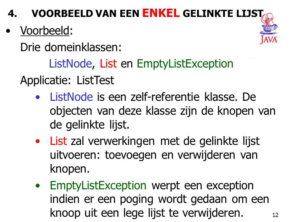12 4. VOORBEELD VAN EEN ENKEL GELINKTE LIJST Voorbeeld: Drie domeinklassen: ListNode, List en EmptyListException Applicatie: ListTest ListNode is een