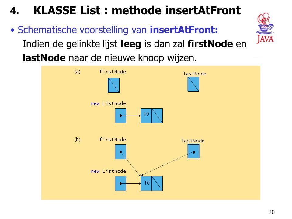 20 4. KLASSE List : methode insertAtFront Schematische voorstelling van insertAtFront: Indien de gelinkte lijst leeg is dan zal firstNode en lastNode