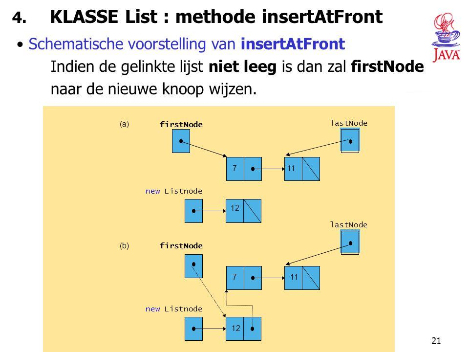 21 4. KLASSE List : methode insertAtFront Schematische voorstelling van insertAtFront Indien de gelinkte lijst niet leeg is dan zal firstNode naar de