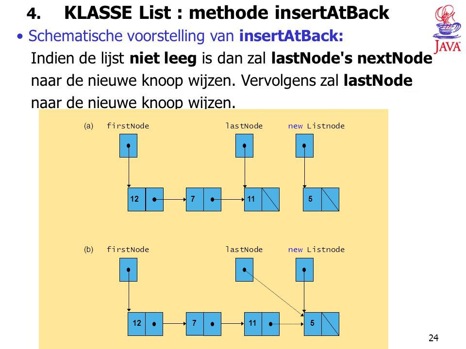 24 4. KLASSE List : methode insertAtBack Schematische voorstelling van insertAtBack: Indien de lijst niet leeg is dan zal lastNode's nextNode naar de