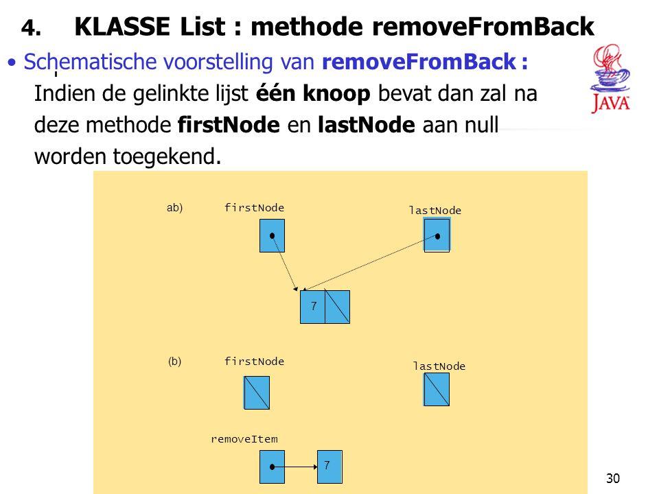 30 4. KLASSE List : methode removeFromBack Schematische voorstelling van removeFromBack : Indien de gelinkte lijst één knoop bevat dan zal na deze met