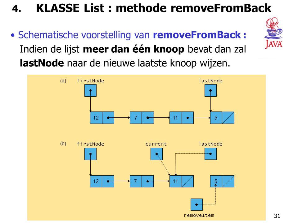 31 4. KLASSE List : methode removeFromBack Schematische voorstelling van removeFromBack : Indien de lijst meer dan één knoop bevat dan zal lastNode na