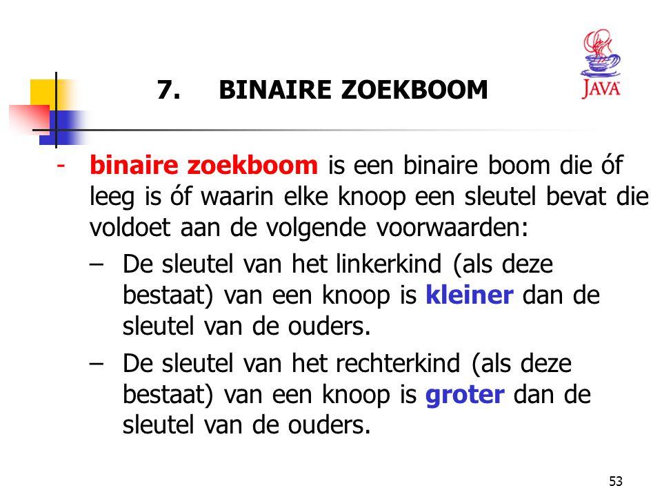 53 7. BINAIRE ZOEKBOOM -binaire zoekboom is een binaire boom die óf leeg is óf waarin elke knoop een sleutel bevat die voldoet aan de volgende voorwaa