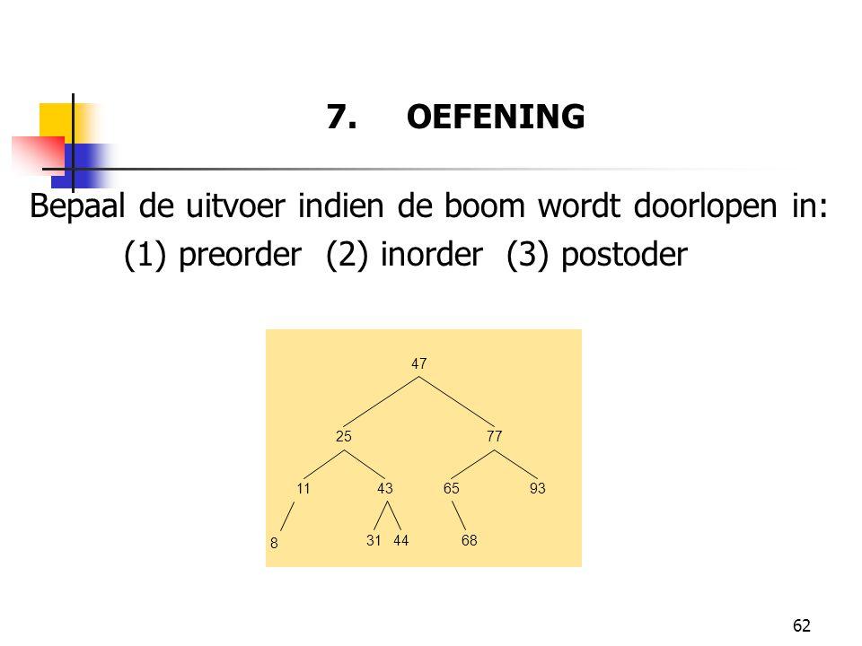 62 7. OEFENING Bepaal de uitvoer indien de boom wordt doorlopen in: (1) preorder (2) inorder (3) postoder 47 11436593 2577 314468 8