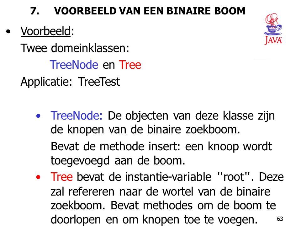 63 7. VOORBEELD VAN EEN BINAIRE BOOM Voorbeeld: Twee domeinklassen: TreeNode en Tree Applicatie: TreeTest TreeNode: De objecten van deze klasse zijn d