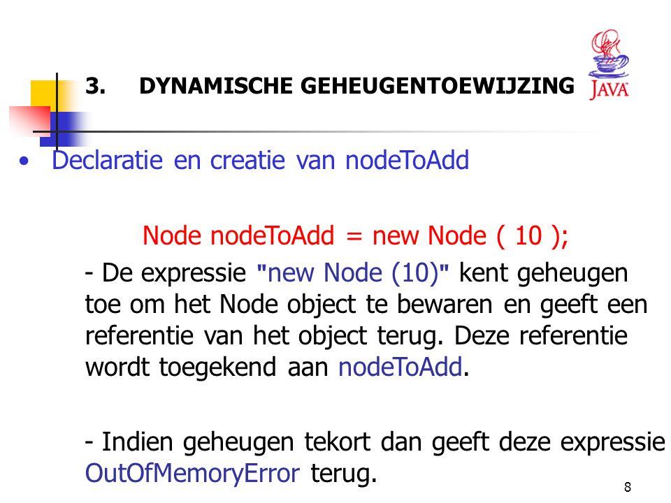 8 3. DYNAMISCHE GEHEUGENTOEWIJZING Declaratie en creatie van nodeToAdd Node nodeToAdd = new Node ( 10 ); - De expressie