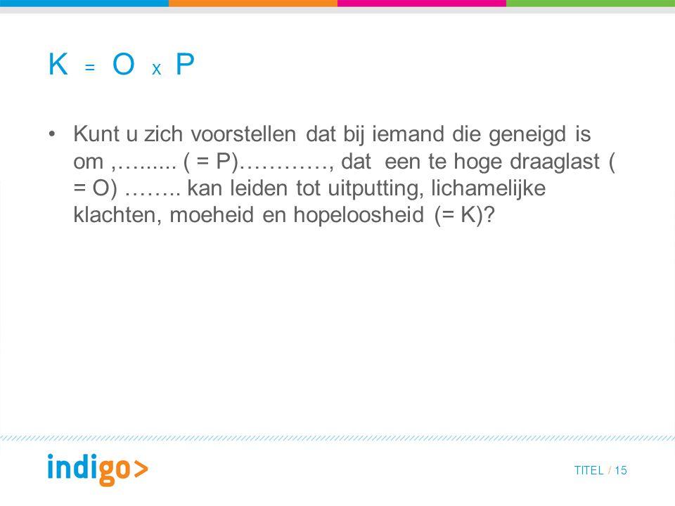 TITEL / 15 K = O x P Kunt u zich voorstellen dat bij iemand die geneigd is om,…...... ( = P)…………, dat een te hoge draaglast ( = O) …….. kan leiden tot