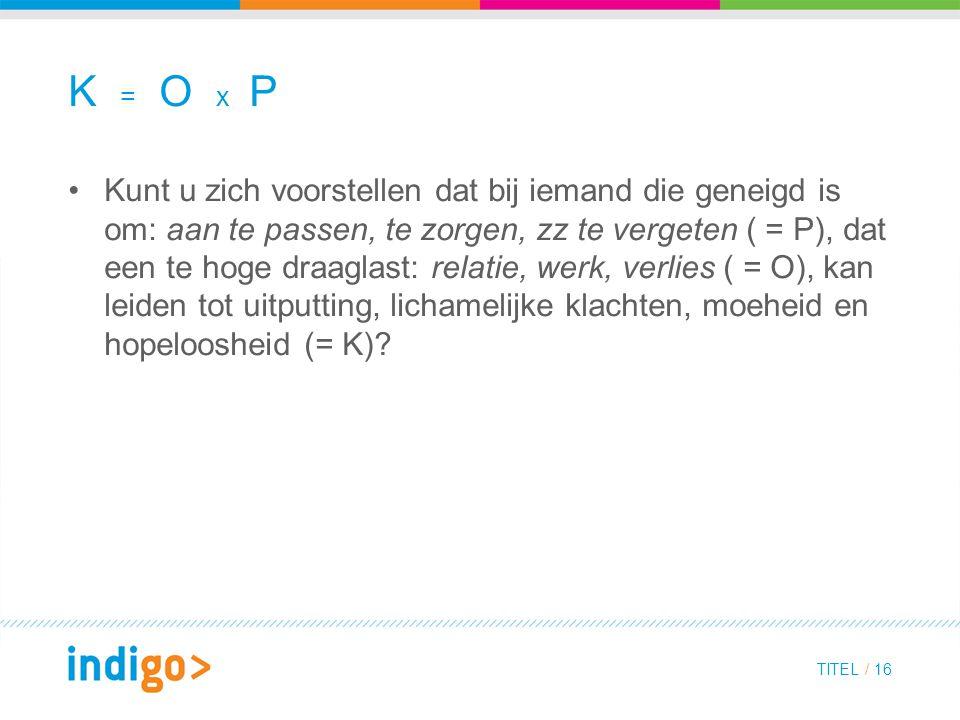 TITEL / 16 K = O x P Kunt u zich voorstellen dat bij iemand die geneigd is om: aan te passen, te zorgen, zz te vergeten ( = P), dat een te hoge draagl
