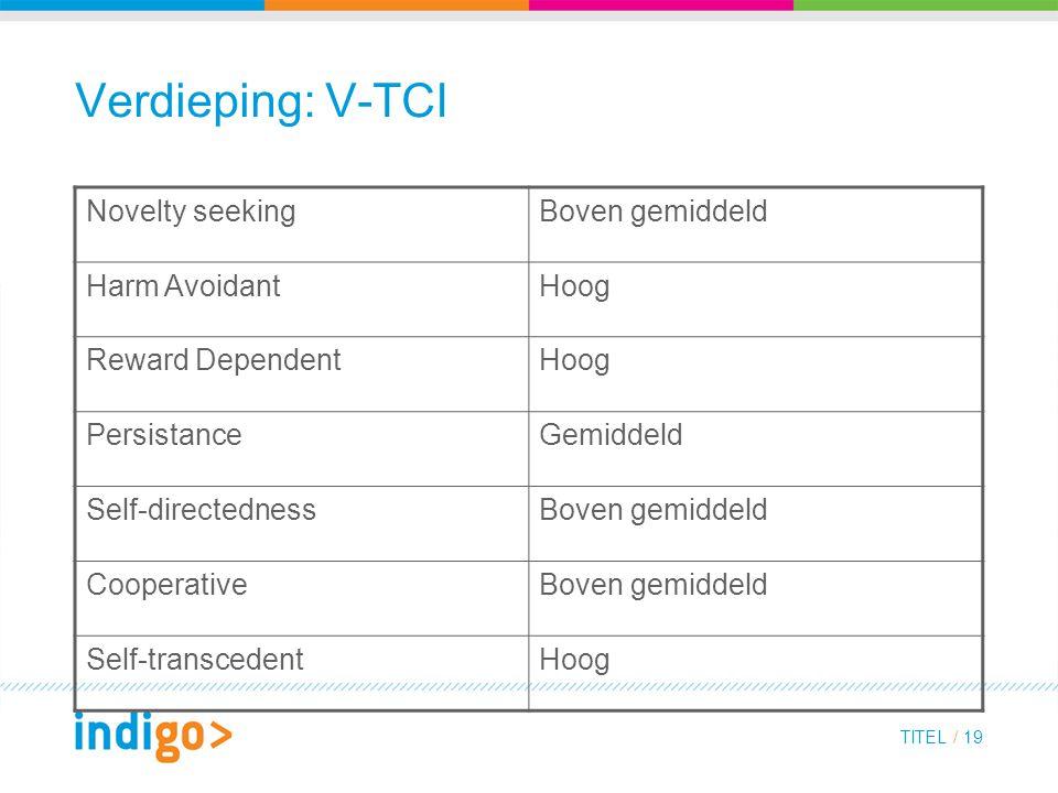 TITEL / 19 Verdieping: V-TCI Novelty seekingBoven gemiddeld Harm AvoidantHoog Reward DependentHoog PersistanceGemiddeld Self-directednessBoven gemidde