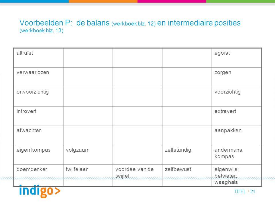 TITEL / 21 Voorbeelden P: de balans (werkboek blz.