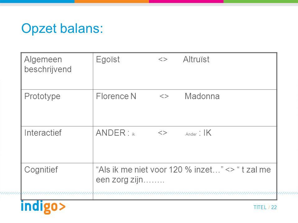 TITEL / 22 Opzet balans: Algemeen beschrijvend Egoïst <> Altruïst PrototypeFlorence N <> Madonna InteractiefANDER : ik <> Ander : IK Cognitief Als ik me niet voor 120 % inzet… <> t zal me een zorg zijn……..