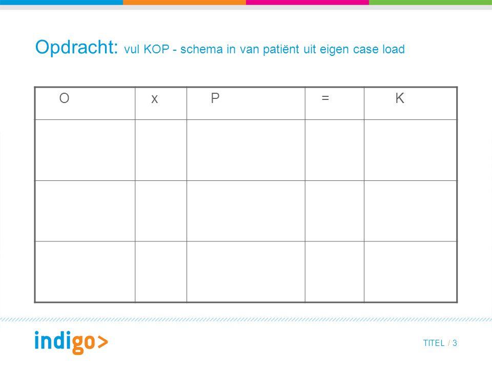 TITEL / 3 Opdracht: vul KOP - schema in van patiënt uit eigen case load O x P = K