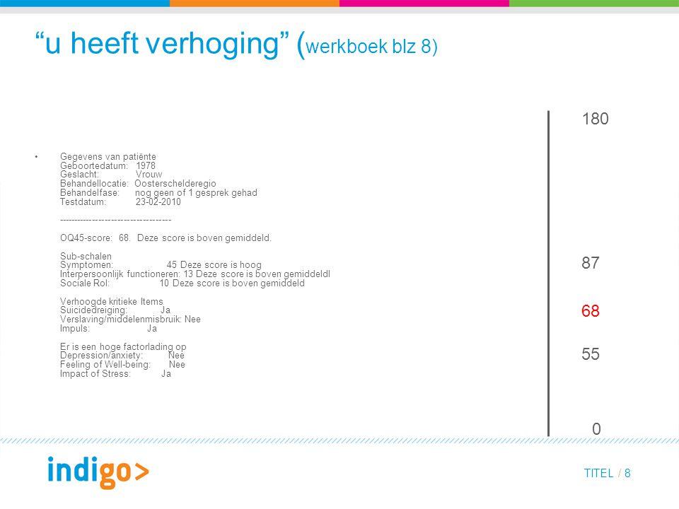 TITEL / 9 UCL (Utrechtse Coping Lijst): de aard van het beestje Ruwe scoreVergeleken met normgroep … is deze score: zeer laag laag gemiddeld hoog zeer hoog Aanpakken - x - - - Palliatief - - x - - Vermijden - - - - x Steun zoeken - - x - - Passief - - - - x Expressie - - x - - Geruststellen - - x - -
