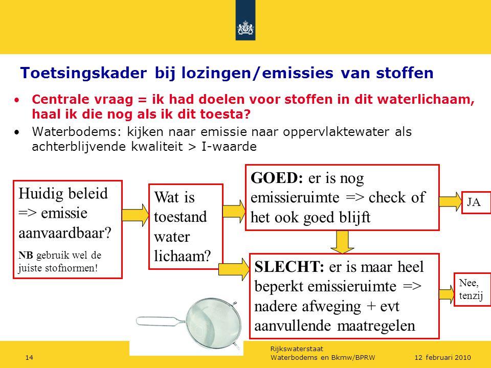 Rijkswaterstaat Waterbodems en Bkmw/BPRW1412 februari 2010 Toetsingskader bij lozingen/emissies van stoffen Centrale vraag = ik had doelen voor stoffen in dit waterlichaam, haal ik die nog als ik dit toesta.