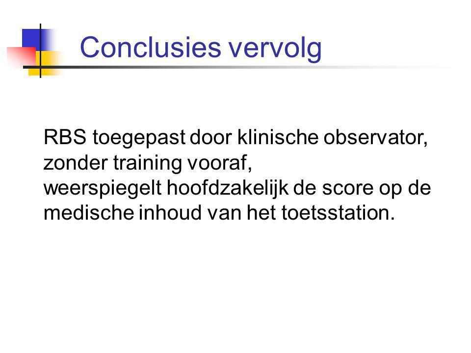 Conclusies vervolg RBS toegepast door klinische observator, zonder training vooraf, weerspiegelt hoofdzakelijk de score op de medische inhoud van het toetsstation.