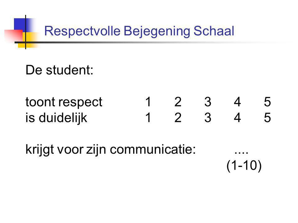 Respectvolle Bejegening Schaal De student: toont respect12345 is duidelijk12345 krijgt voor zijn communicatie:....