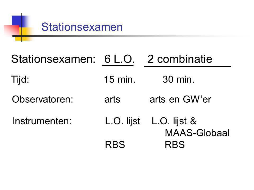 Stationsexamen: 6 L.O.2 combinatie Tijd: 15 min. 30 min.