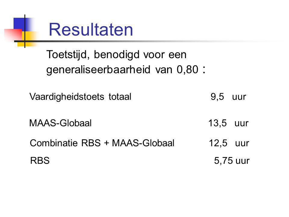 Resultaten Toetstijd, benodigd voor een generaliseerbaarheid van 0,80 : RBS 5,75 uur MAAS-Globaal 13,5 uur Combinatie RBS + MAAS-Globaal 12,5 uur Vaardigheidstoets totaal 9,5 uur