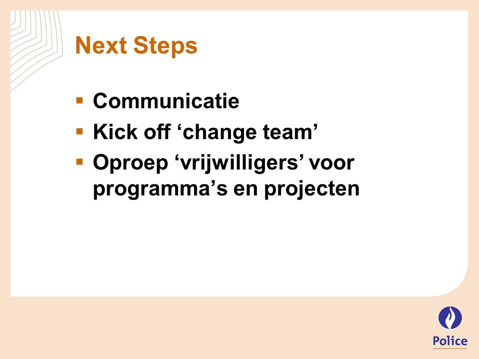 Next Steps  Communicatie  Kick off 'change team'  Oproep 'vrijwilligers' voor programma's en projecten