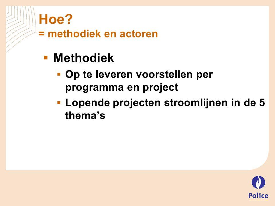 Hoe? = methodiek en actoren  Methodiek  Op te leveren voorstellen per programma en project  Lopende projecten stroomlijnen in de 5 thema's
