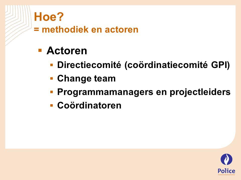 Hoe? = methodiek en actoren  Actoren  Directiecomité (coördinatiecomité GPI)  Change team  Programmamanagers en projectleiders  Coördinatoren