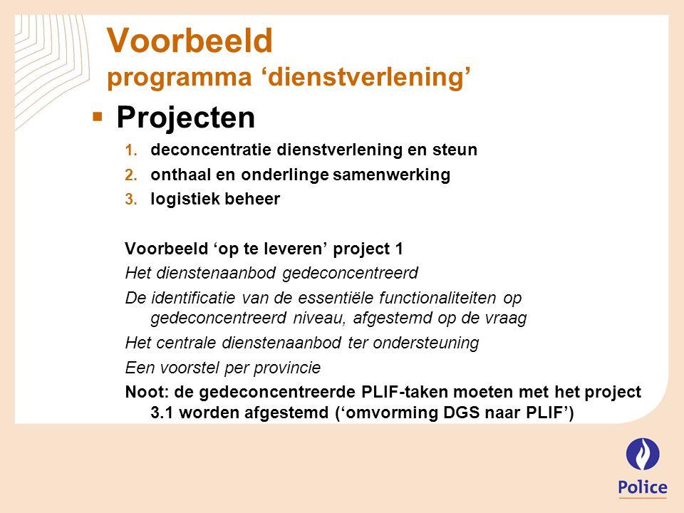 Voorbeeld programma 'dienstverlening'  Projecten  deconcentratie dienstverlening en steun  onthaal en onderlinge samenwerking  logistiek beheer