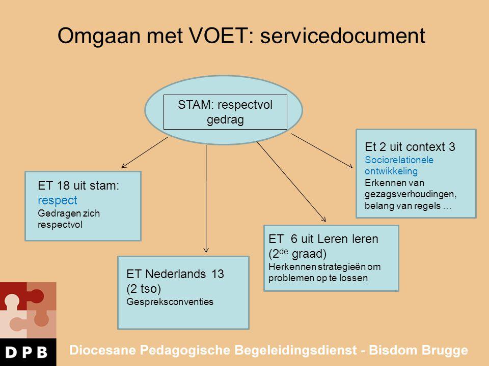 Omgaan met VOET: servicedocument STAM: respectvol gedrag ET 18 uit stam: respect Gedragen zich respectvol ET Nederlands 13 (2 tso) Gespreksconventies