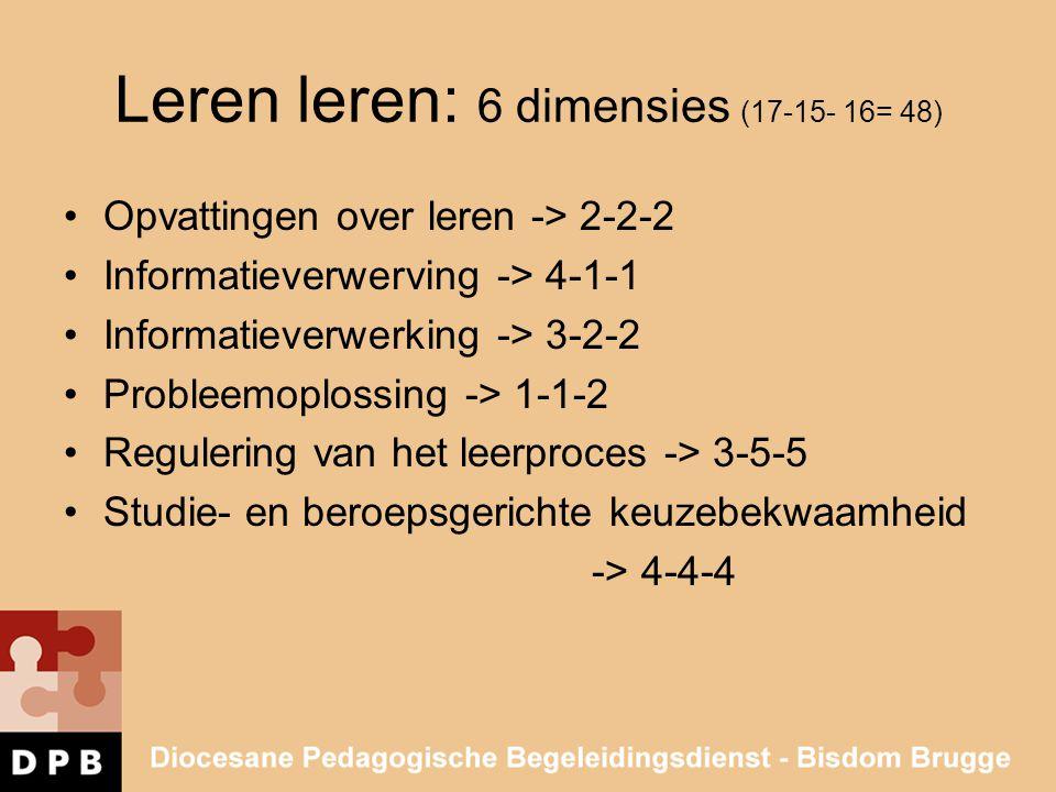 Leren leren: 6 dimensies (17-15- 16= 48) Opvattingen over leren -> 2-2-2 Informatieverwerving -> 4-1-1 Informatieverwerking -> 3-2-2 Probleemoplossing