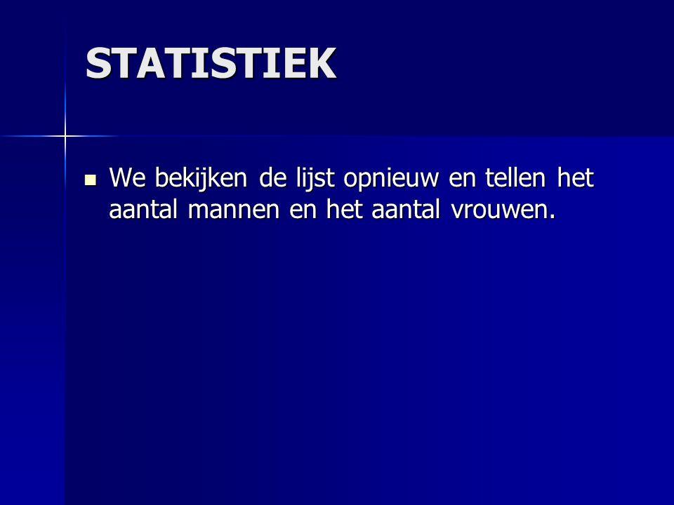 STATISTIEK We bekijken de lijst opnieuw en tellen het aantal mannen en het aantal vrouwen.