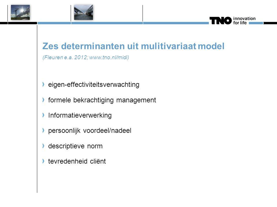Zes determinanten uit mulitivariaat model (Fleuren e.a. 2012; www.tno.nl/midi) eigen-effectiviteitsverwachting formele bekrachtiging management Inform