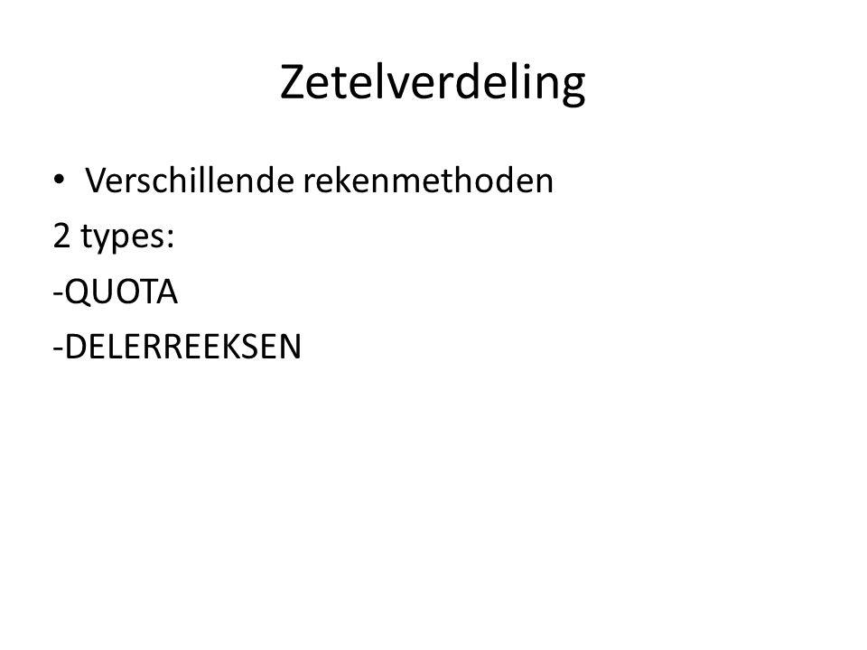 Zetelverdeling Verschillende rekenmethoden 2 types: -QUOTA -DELERREEKSEN