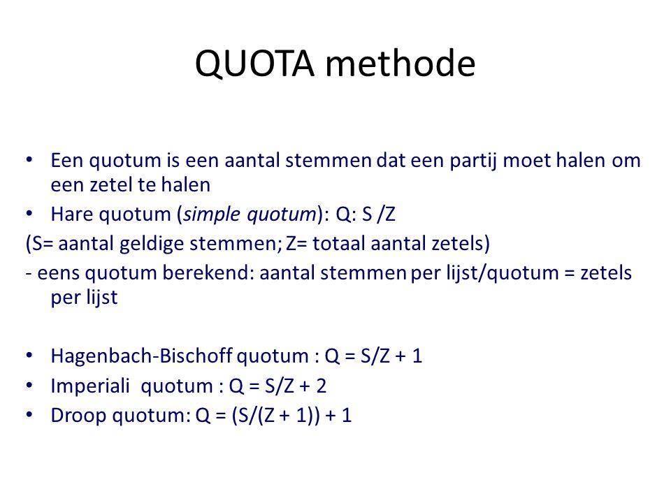 QUOTA methode Een quotum is een aantal stemmen dat een partij moet halen om een zetel te halen Hare quotum (simple quotum): Q: S /Z (S= aantal geldige