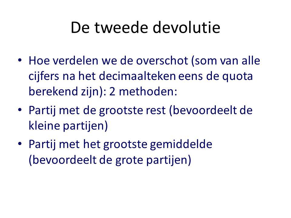 De tweede devolutie Hoe verdelen we de overschot (som van alle cijfers na het decimaalteken eens de quota berekend zijn): 2 methoden: Partij met de gr
