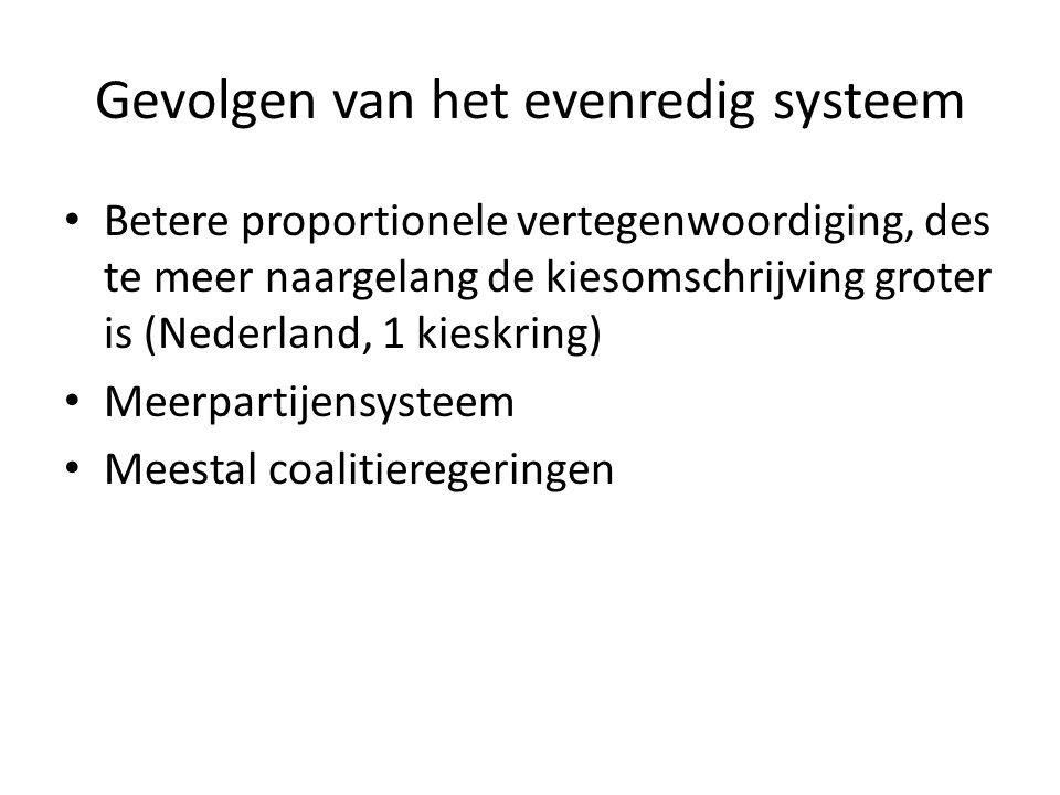 Gevolgen van het evenredig systeem Betere proportionele vertegenwoordiging, des te meer naargelang de kiesomschrijving groter is (Nederland, 1 kieskri