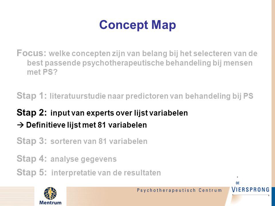 Concept Map Focus: welke concepten zijn van belang bij het selecteren van de best passende psychotherapeutische behandeling bij mensen met PS? Stap 1: