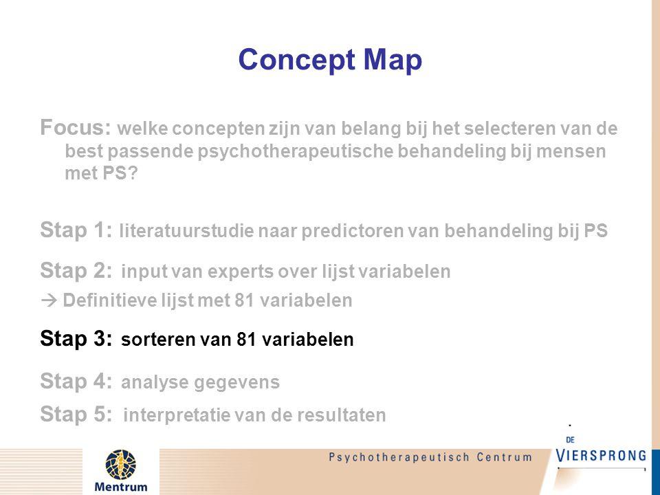 Concept Map Focus: welke concepten zijn van belang bij het selecteren van de best passende psychotherapeutische behandeling bij mensen met PS.