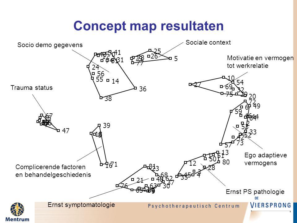 Concept map resultaten 1 2 3 4 5 6 7 8 9 10 11 12 13 14 15 16 17 18 19 20 21 22 23 24 25 26 27 28 29 30 31 32 33 34 35 36 37 38 39 40 41 42 43 44 45 4